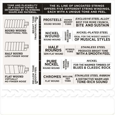 D'Addario Electric Guitar String EXL130 Detail 3