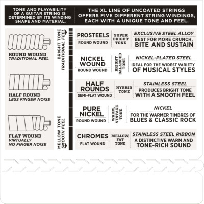 D'Addario Electric Guitar Strings EXL115 Detail 3